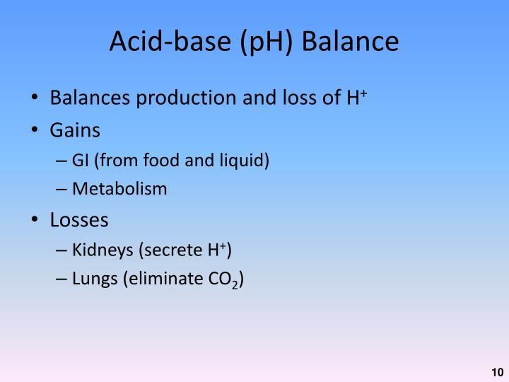 Acid-base (pH) Balance