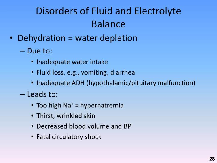 Disorders of Fluid and Electrolyte Balance