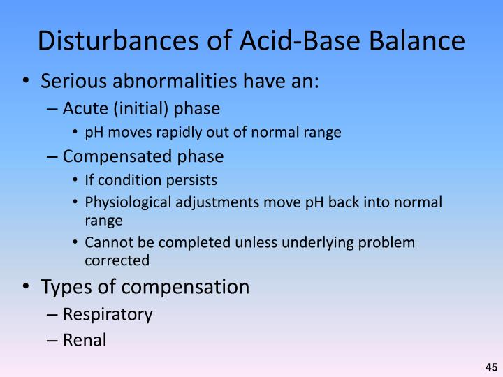 Disturbances of Acid-Base Balance