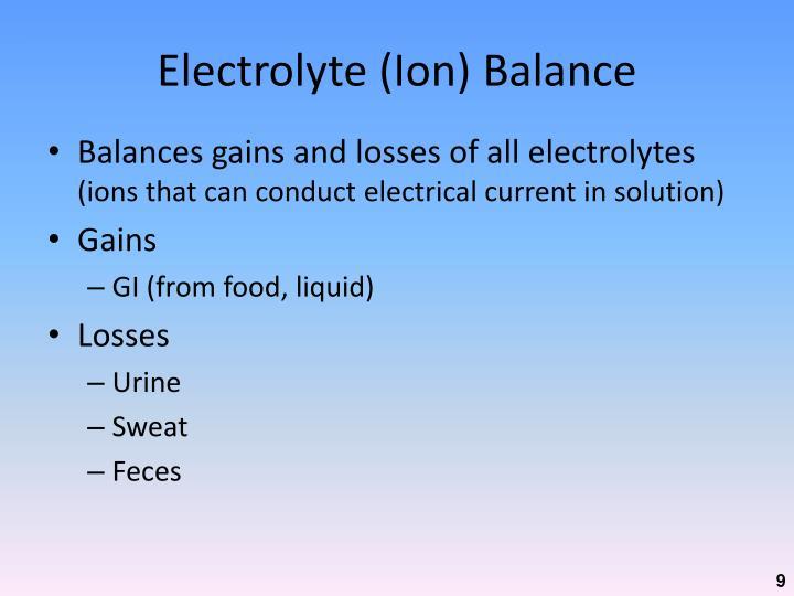 Electrolyte (Ion) Balance