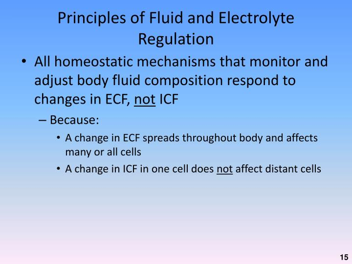 Principles of Fluid and Electrolyte Regulation