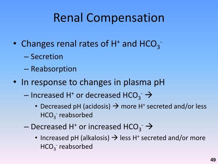 Renal Compensation