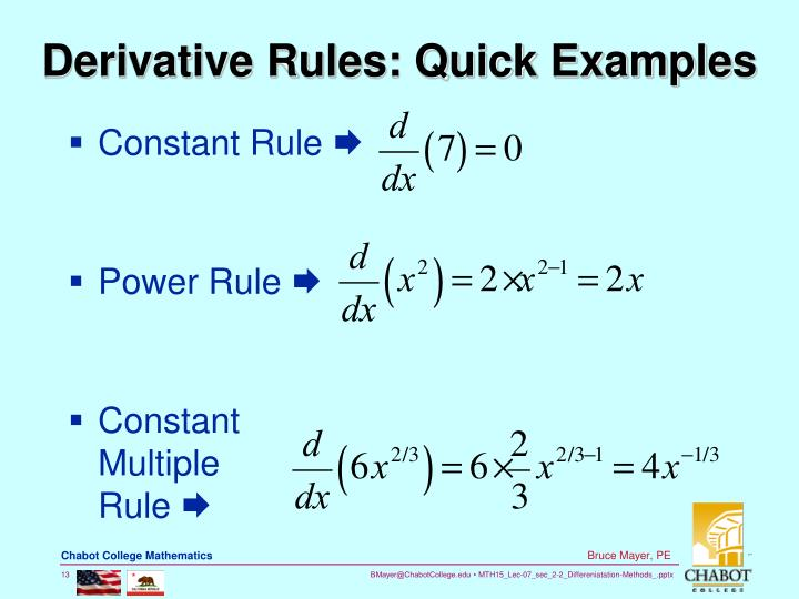 Derivative Rules: Quick Examples