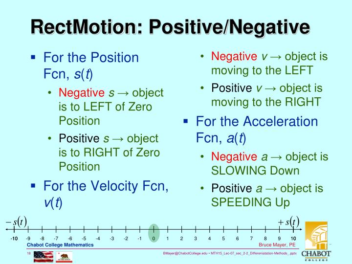 RectMotion