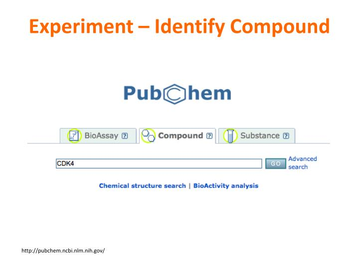 Experiment – Identify Compound