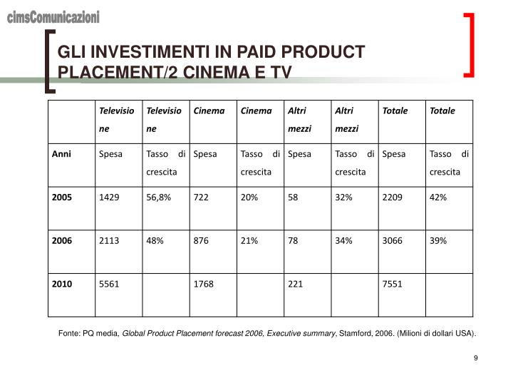 GLI INVESTIMENTI IN PAID PRODUCT PLACEMENT/2 CINEMA E TV