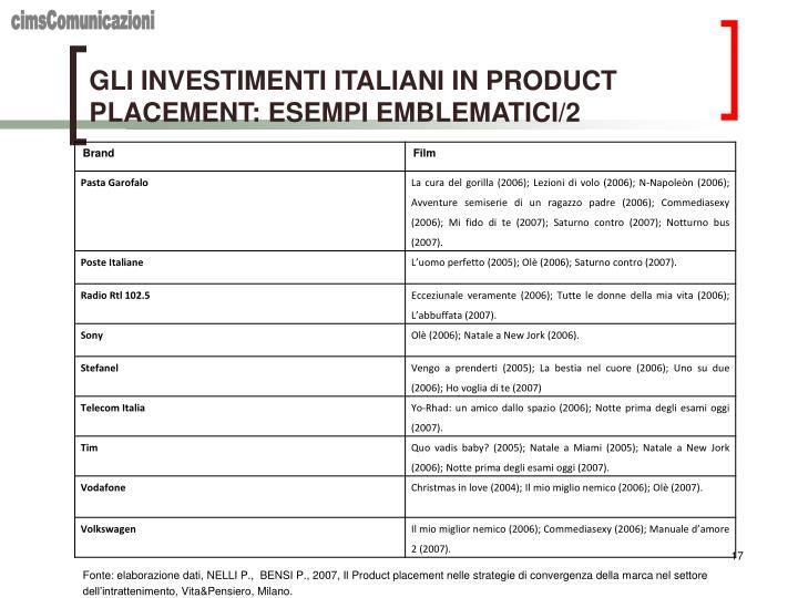 GLI INVESTIMENTI ITALIANI IN PRODUCT PLACEMENT: ESEMPI EMBLEMATICI/2
