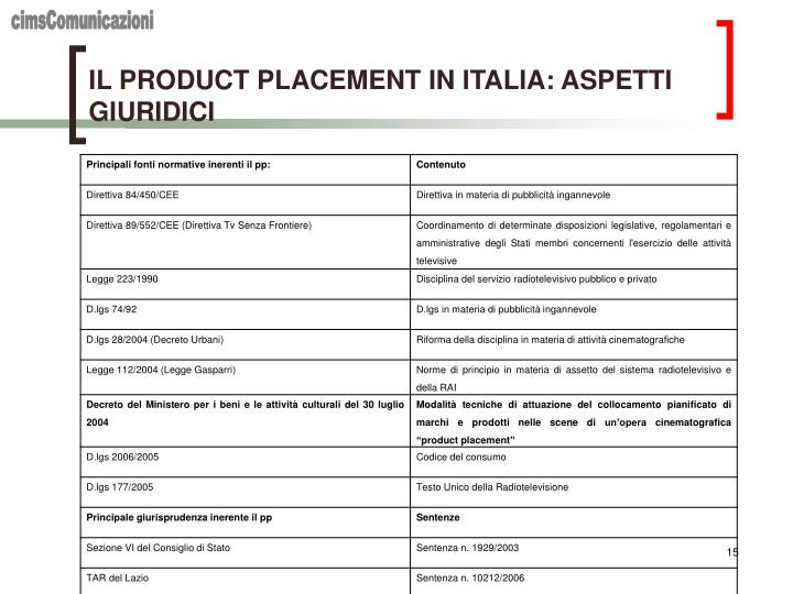 IL PRODUCT PLACEMENT IN ITALIA: ASPETTI GIURIDICI