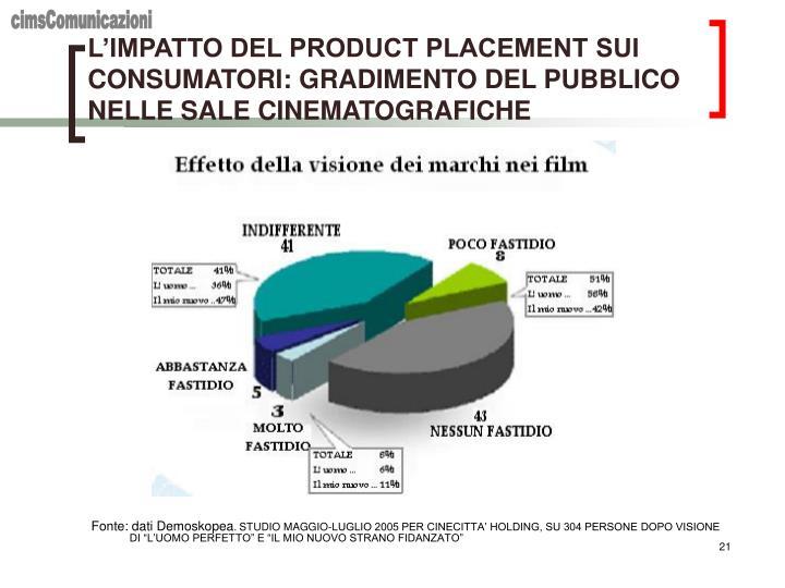 L'IMPATTO DEL PRODUCT PLACEMENT SUI CONSUMATORI: GRADIMENTO DEL PUBBLICO NELLE SALE CINEMATOGRAFICHE