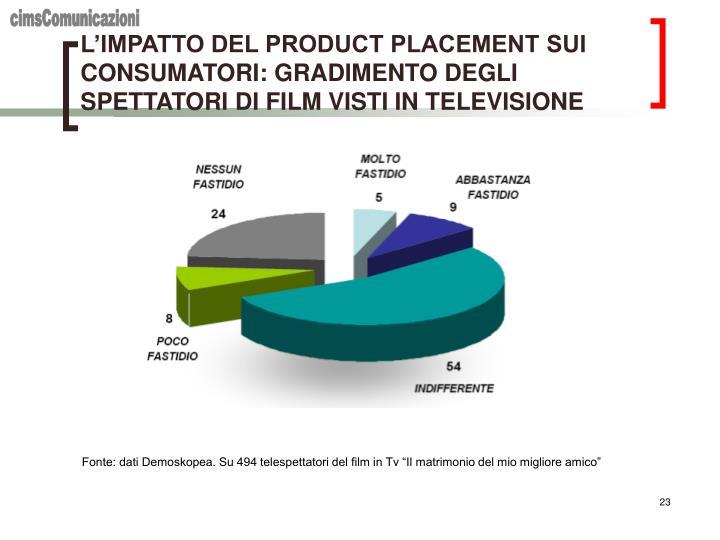 L'IMPATTO DEL PRODUCT PLACEMENT SUI CONSUMATORI: GRADIMENTO DEGLI SPETTATORI DI FILM VISTI IN TELEVISIONE