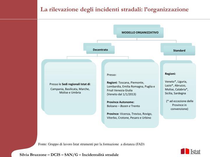 La rilevazione degli incidenti stradali: lorganizzazione