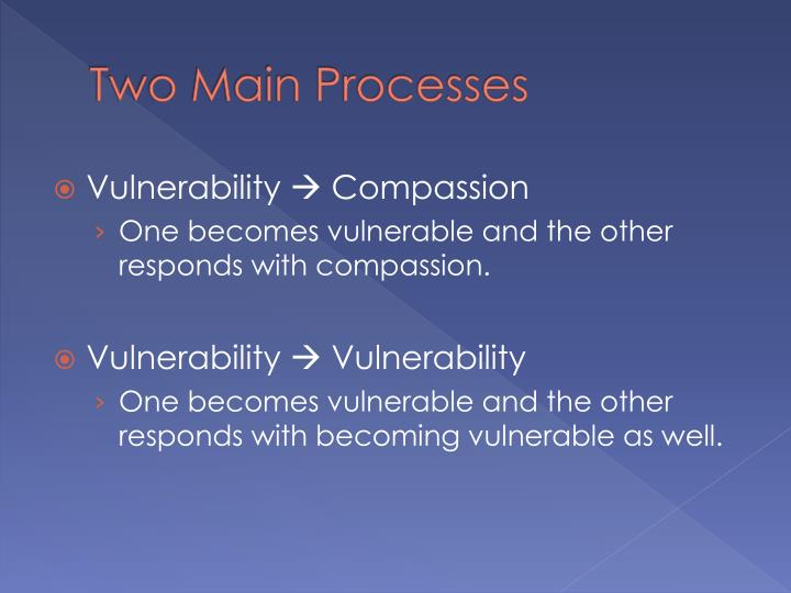 Two Main Processes