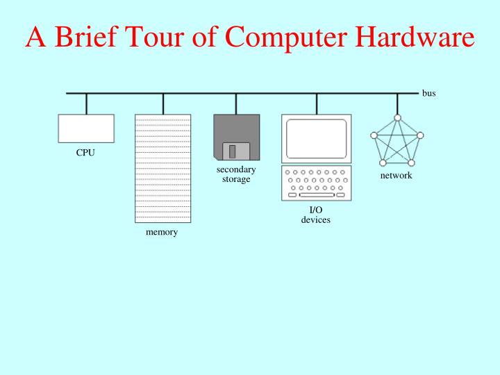 A Brief Tour of Computer Hardware