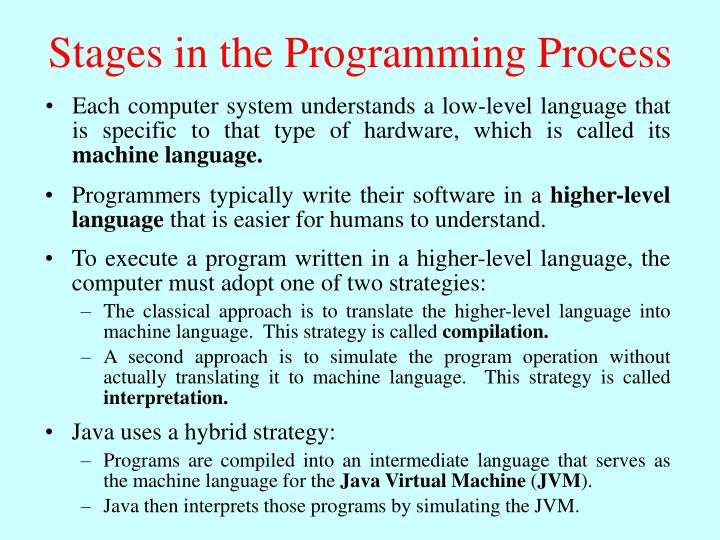 Stages in the Programming Process
