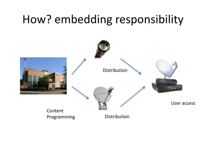 How? embedding responsibility