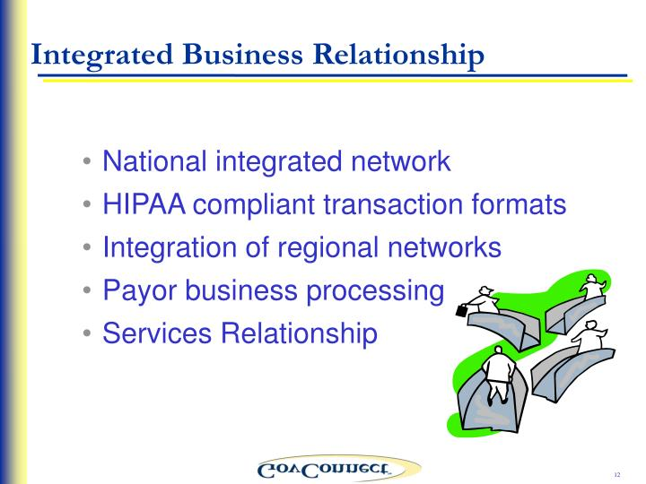 Integrated Business Relationship