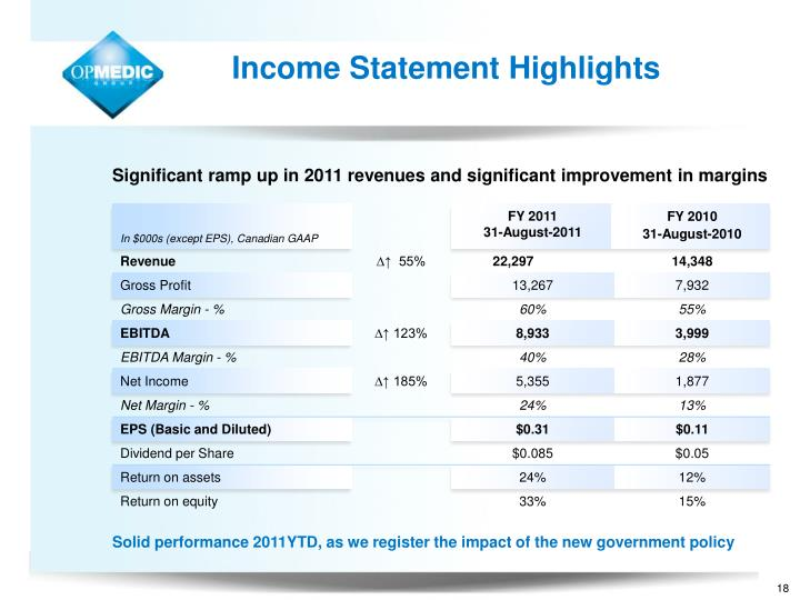 Income Statement Highlights