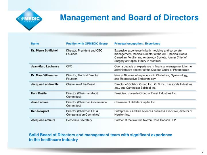 Management and Board of Directors