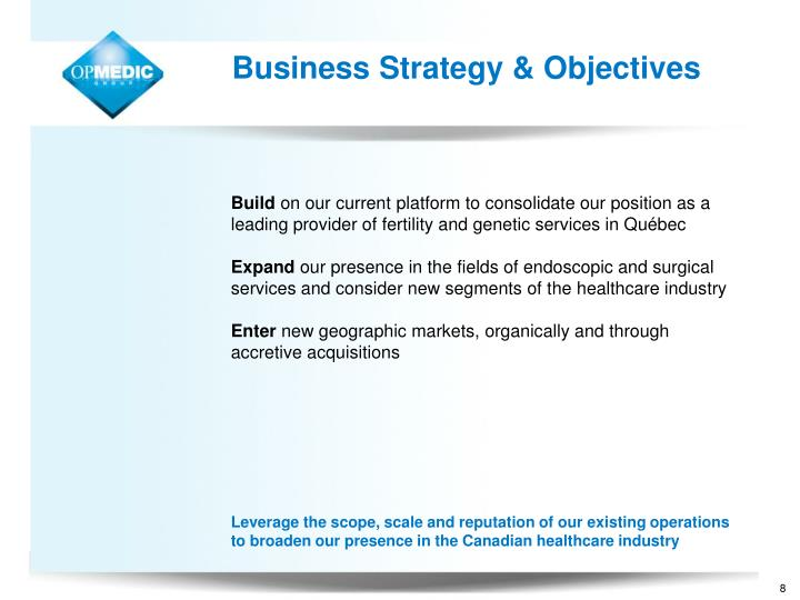Business Strategy & Objectives