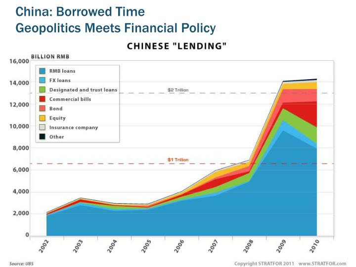 china borrowed time geopolitics meets financial policy