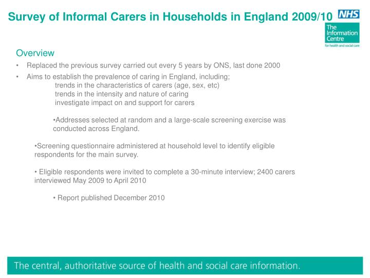 Survey of Informal Carers in Households in England 2009/10