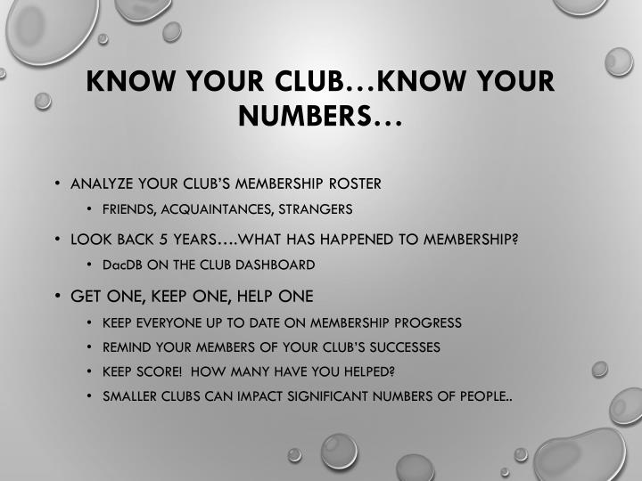 Know your Club…Know your Numbers…