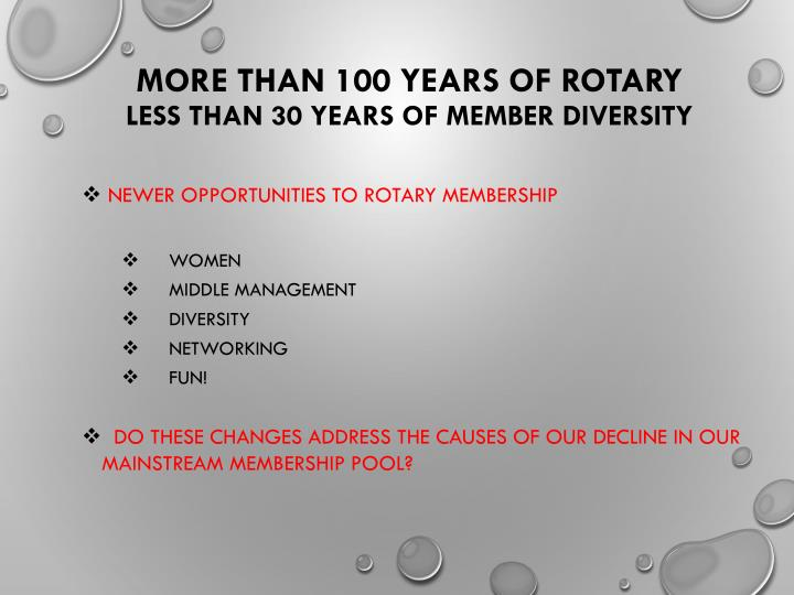 More than 100 years of rotary less than 30 years of member diversity