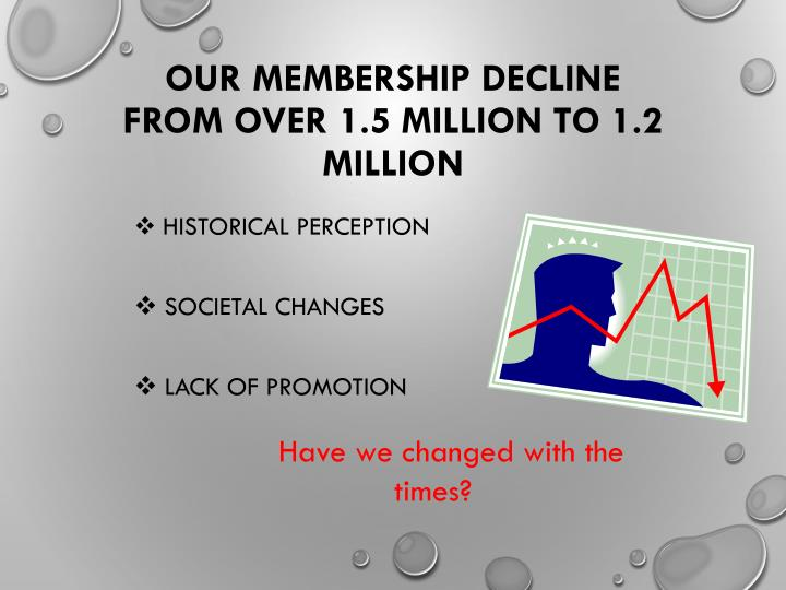 Our membership decline from over 1 5 million to 1 2 million