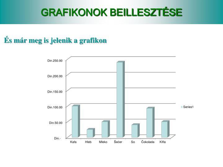GRAFIKONOK BEILLESZTÉSE