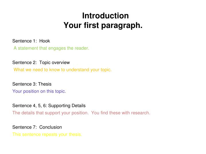 Ppt Organizing Your Persuasive Essay Powerpoint