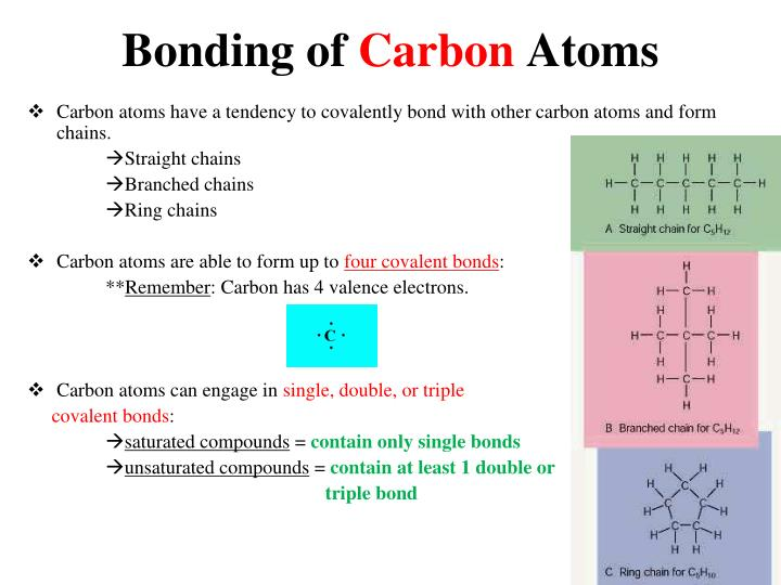 Bonding of carbon atoms