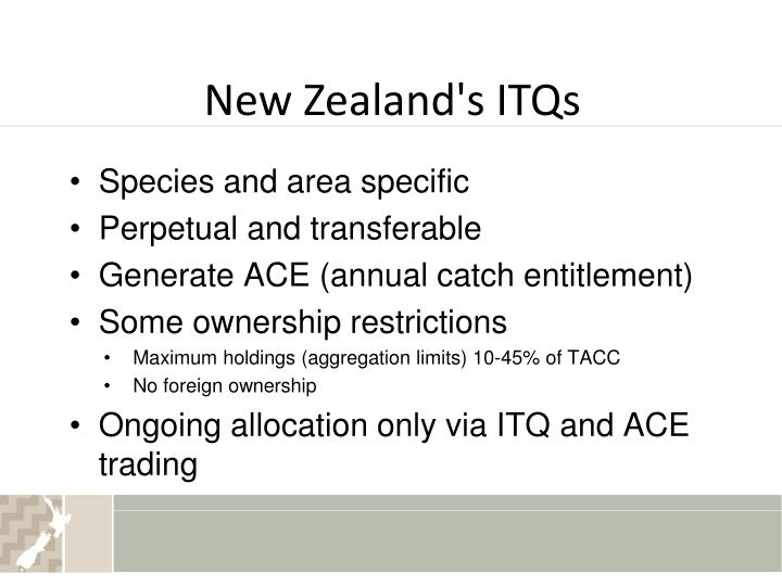 New Zealand's ITQs