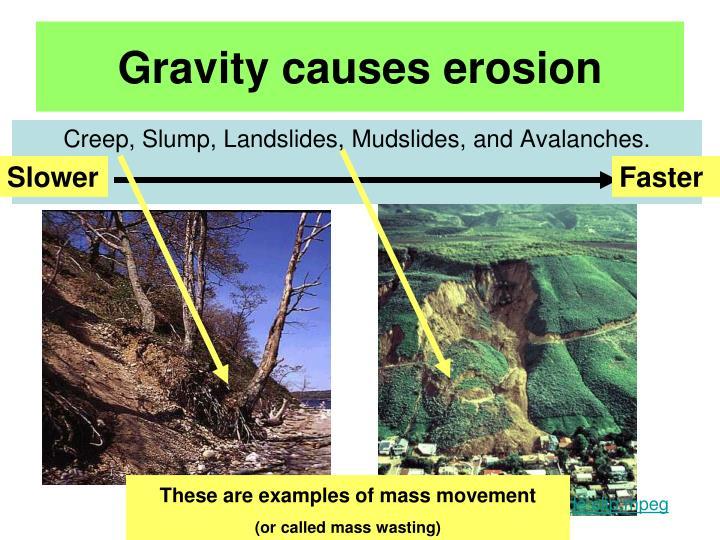 Gravity causes erosion