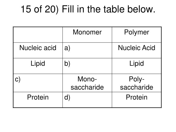 15 of 20) Fill in the table below.