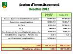 section d investissement recettes 2012