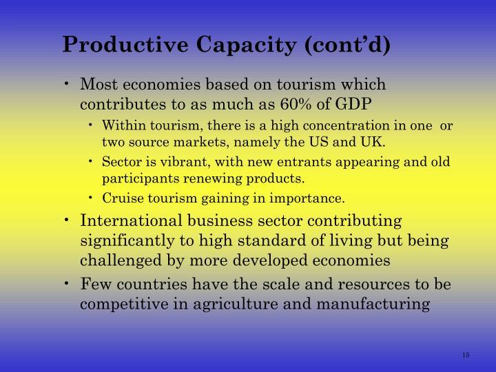 Productive Capacity (cont'd)