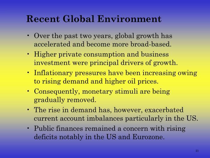 Recent Global Environment