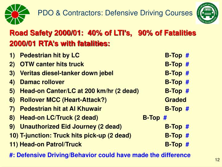 Road Safety 2000/01:  40% of LTI's,   90% of Fatalities