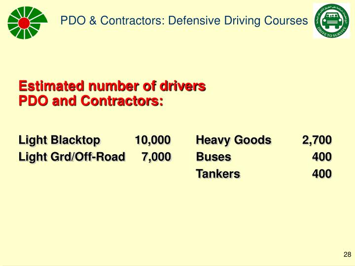 Estimated number of drivers