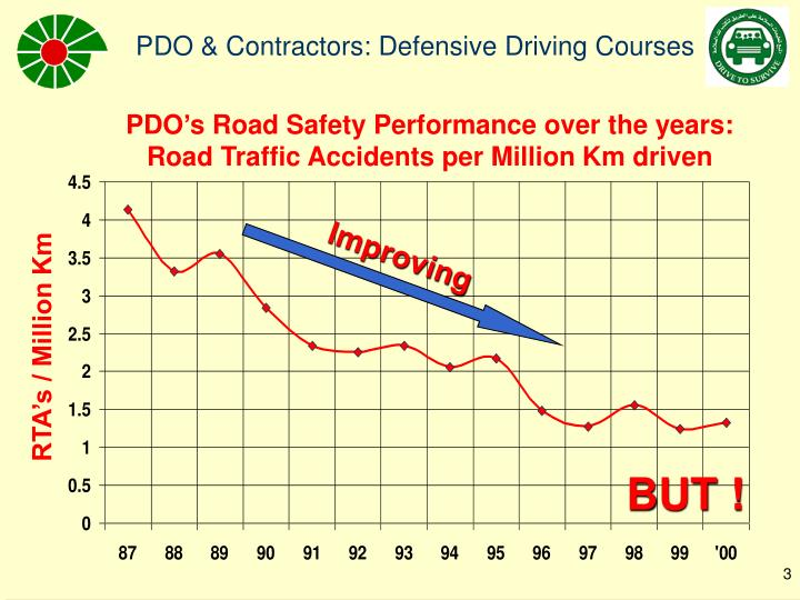 PDO's Road Safety Performance over the years: