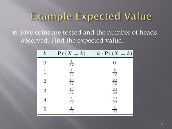 Example Expected Value