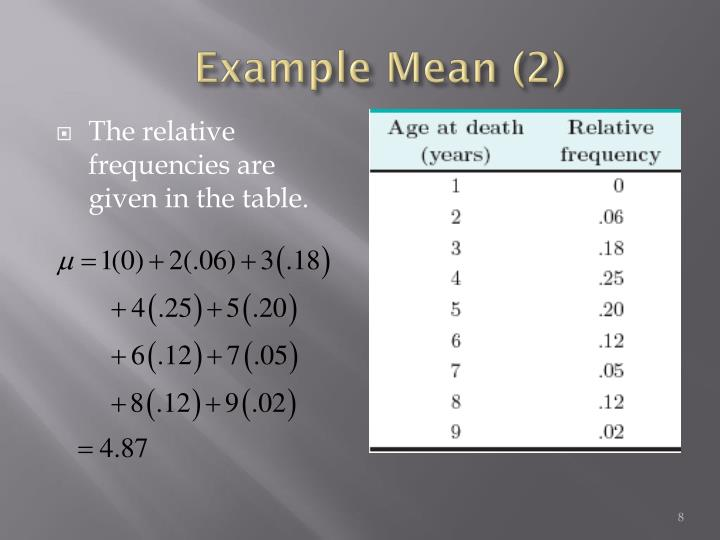 Example Mean (2)