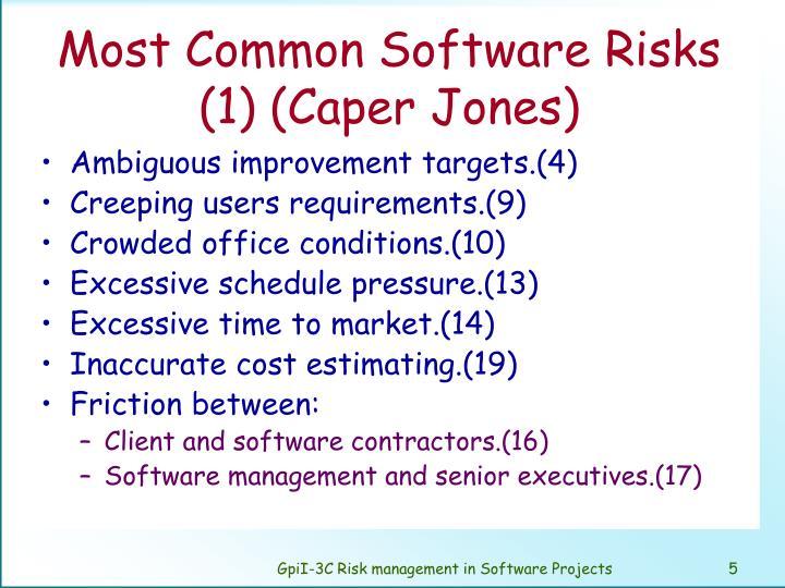 Most Common Software Risks (1) (Caper Jones)