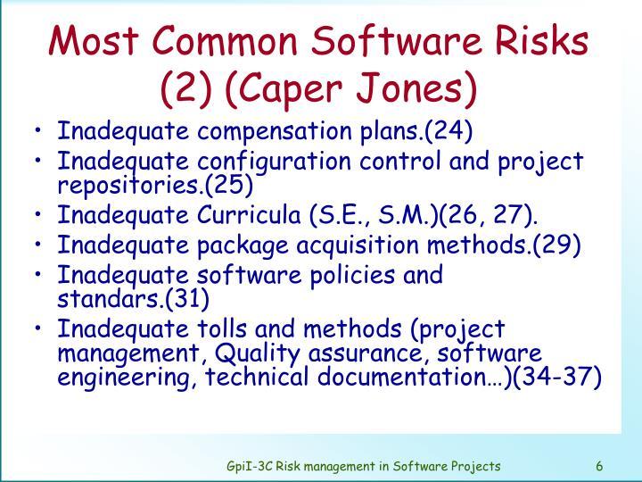 Most Common Software Risks (2) (Caper Jones)