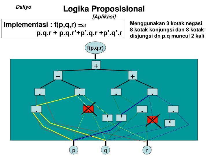 Implementasi : f(p,q,r) =