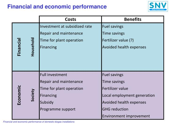 Financial and economic performance