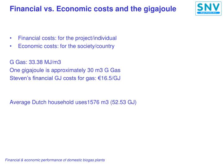 Financial vs. Economic costs and the gigajoule