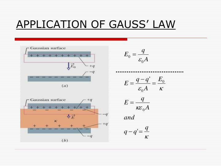 APPLICATION OF GAUSS' LAW