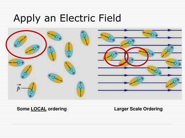 Apply an Electric Field