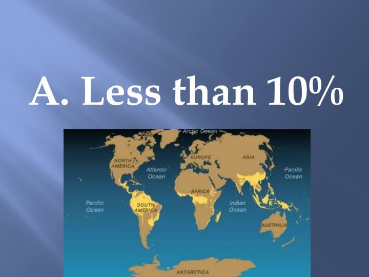A. Less than 10%